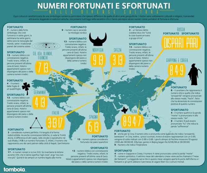 Numeri e culture